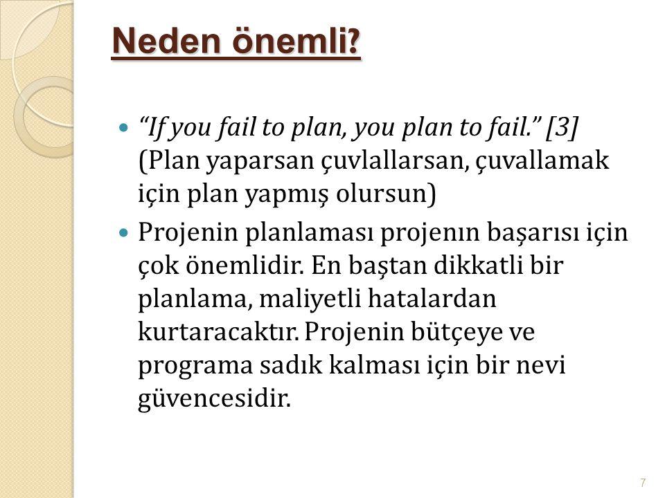 Neden önemli If you fail to plan, you plan to fail. [3] (Plan yaparsan çuvlallarsan, çuvallamak için plan yapmış olursun)